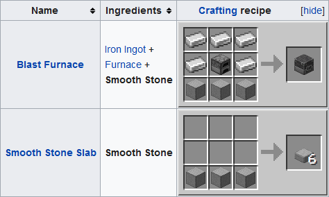 Smooth stone crafting recipes