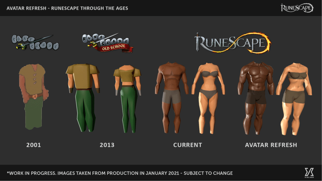 RuneScape Player Avatar
