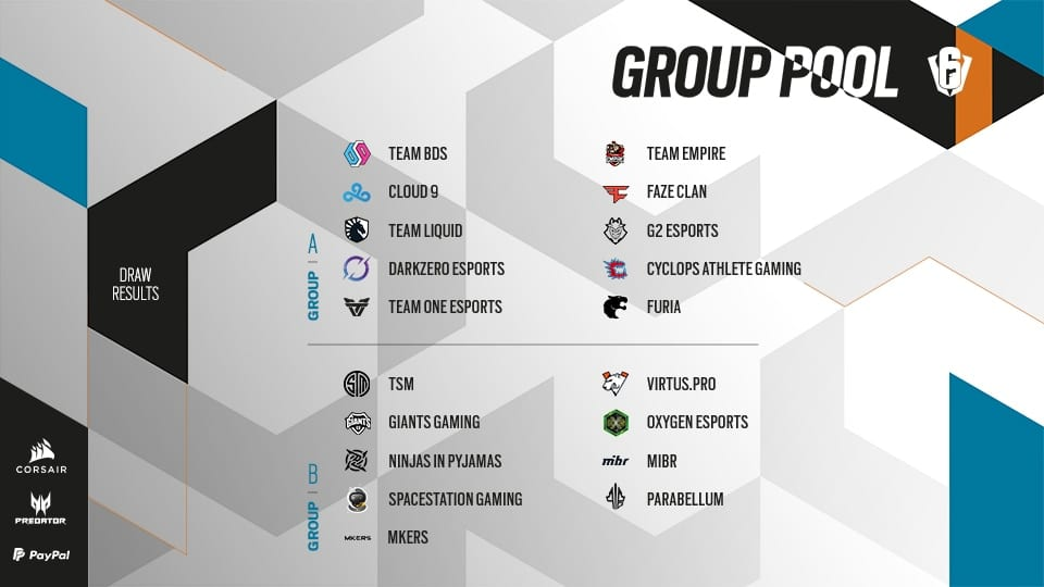 Six Invitational 2021 Group Stage